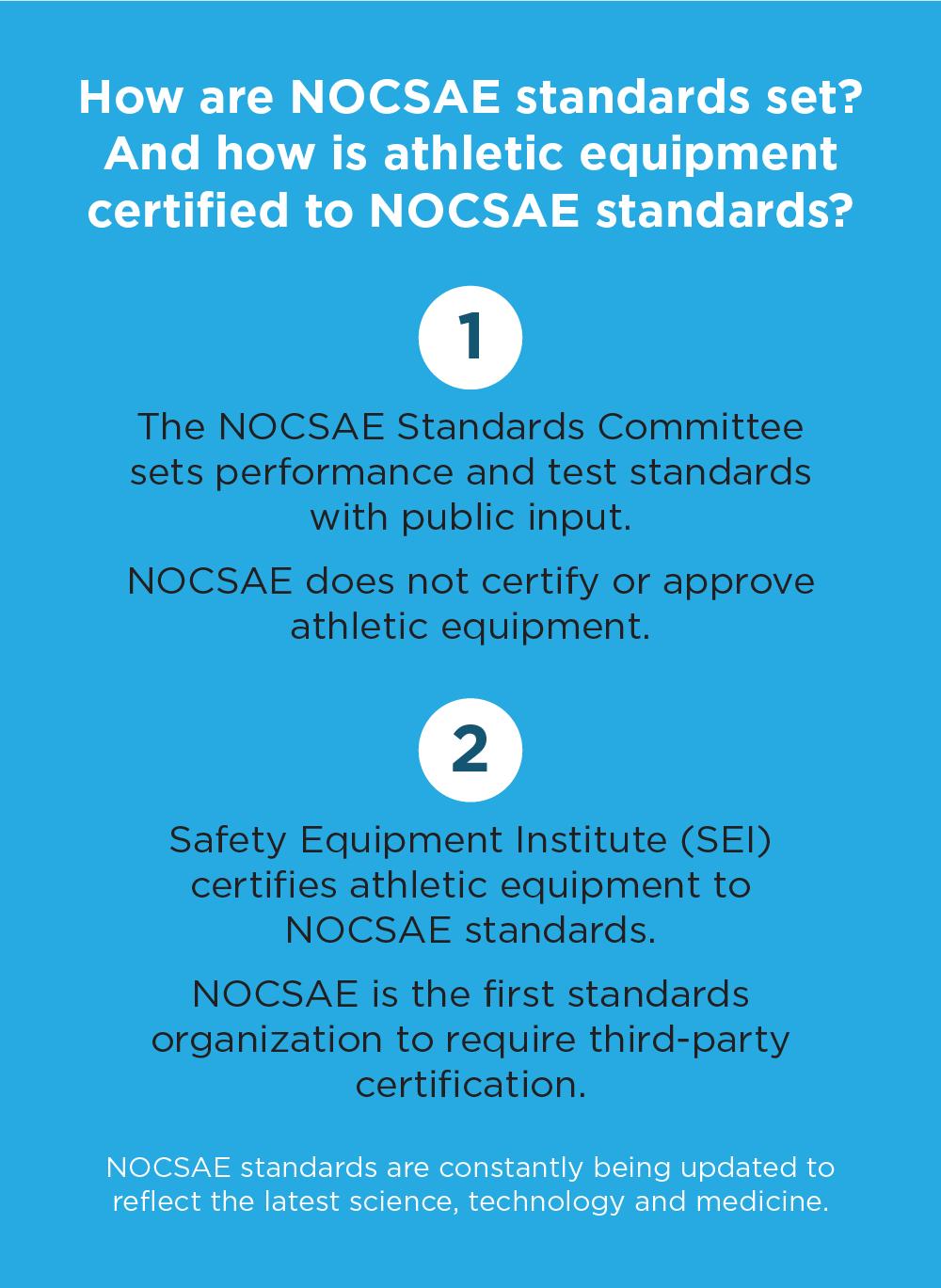 Certification Nocsae